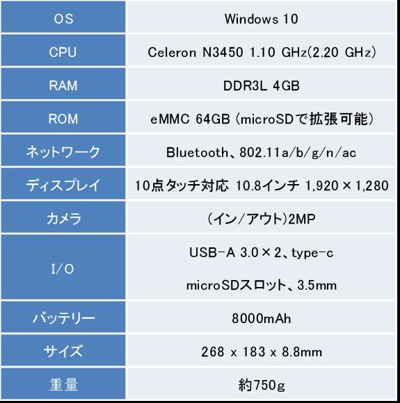 Chuwi Surbook Mini レビュー #1 surface風なwin10タブレット